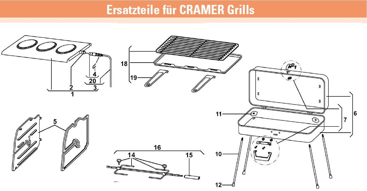 grillrost u fettpfanne f r cramer dometic classic gasgrill von dometic ersatzteile bei. Black Bedroom Furniture Sets. Home Design Ideas